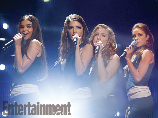 Pitch perfect 2 release date in Sydney