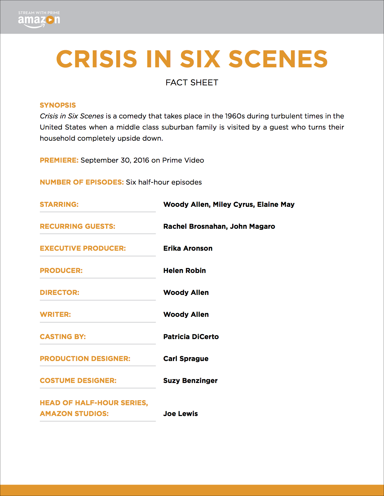 Crisis in Six Scenes Fact Sheet