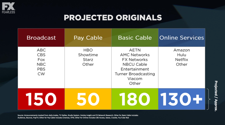 FX Projected Originals