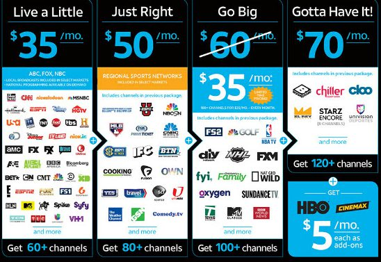 DirecTV Now's channel packages.