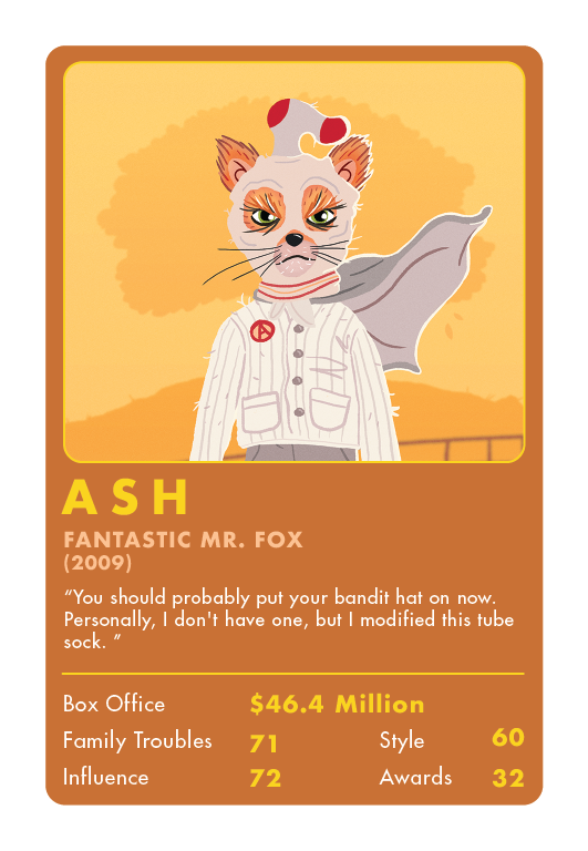Wes Anderson Themed Playing Cards Are A Cinephile S Dream Indiewire