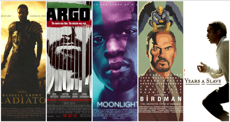 Oscar Best Picture Winners of the 21st Century, Ranked | InWire