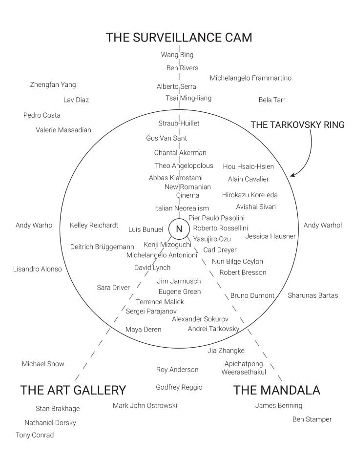 "Paul Schrader's ""The Transcendental Style in Film"" © University of California Press"